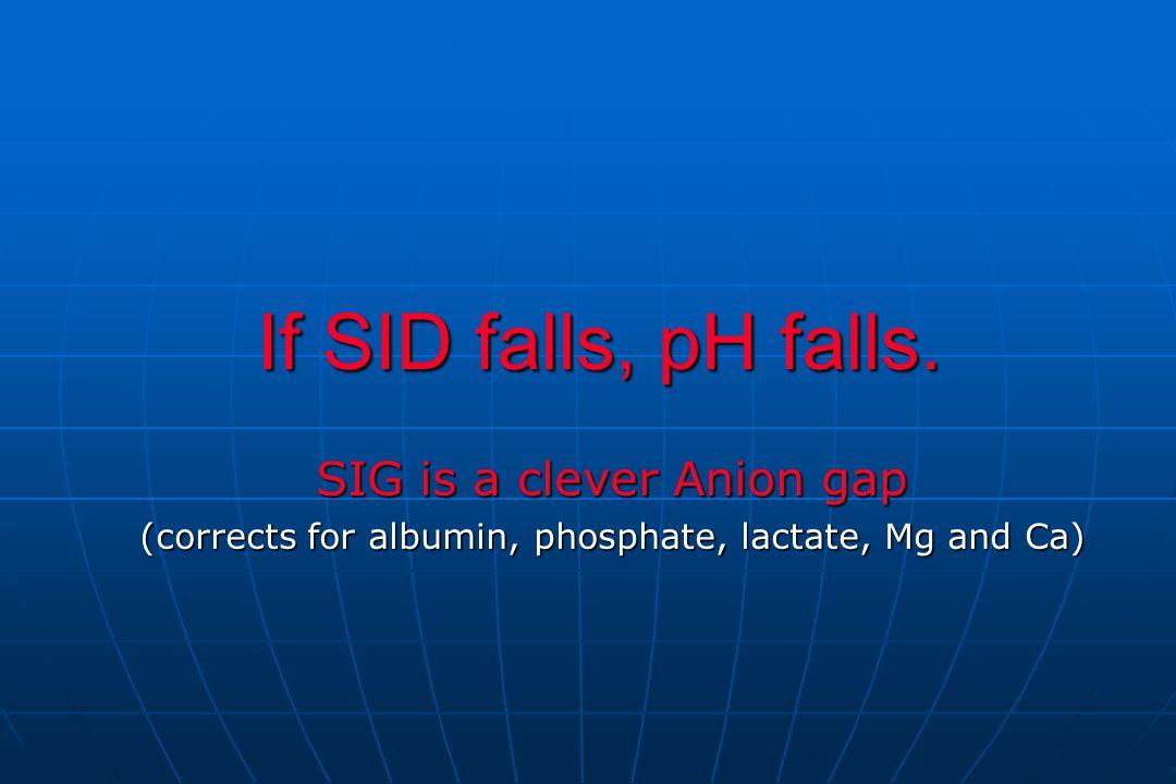 If SID falls, pH falls. If SID falls, pH falls.