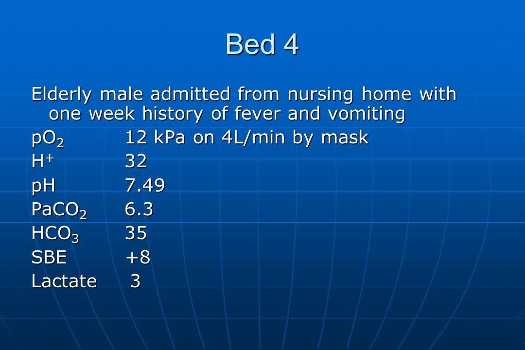 Bed 4 Elderly male admitted from nursing home with one week history of fever and vomiting pO 2 12 kPa on 4L/min by mask H + 32 pH7.49 PaCO 2 6.3 HCO 3 35 SBE +8 Lactate 3