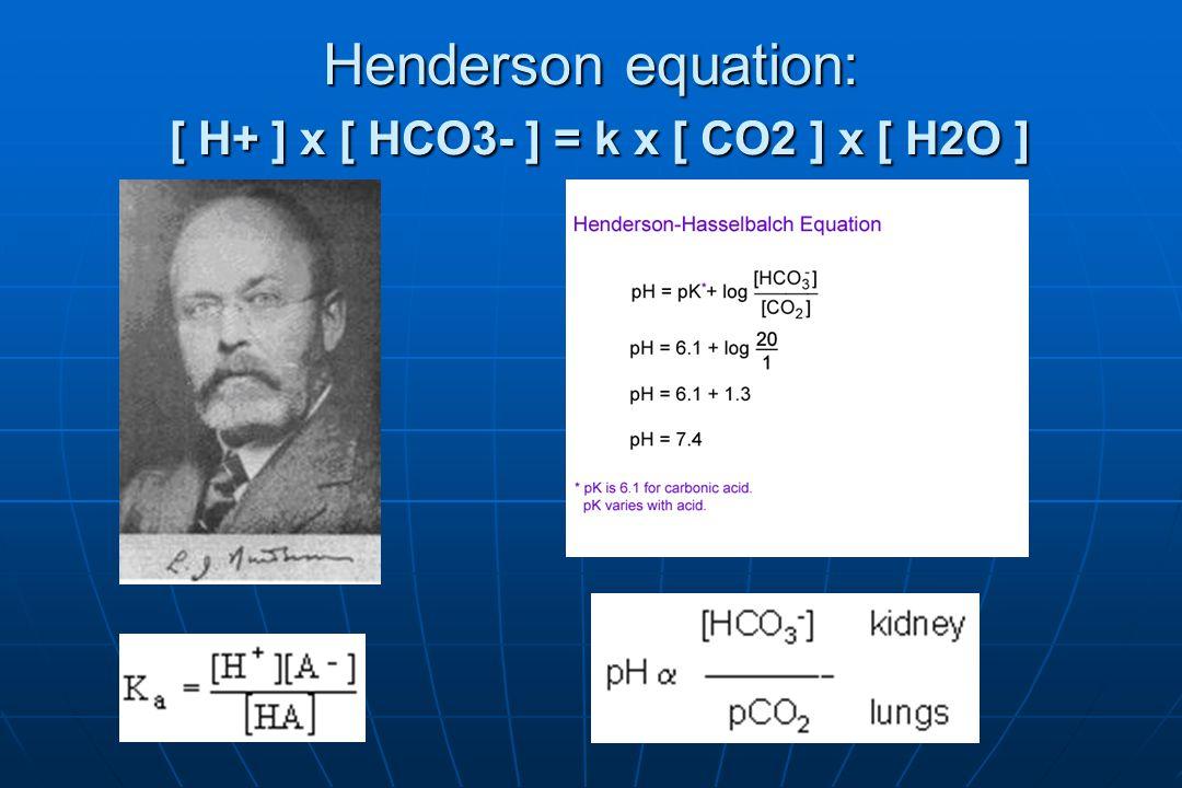 Henderson equation: [ H+ ] x [ HCO3- ] = k x [ CO2 ] x [ H2O ]