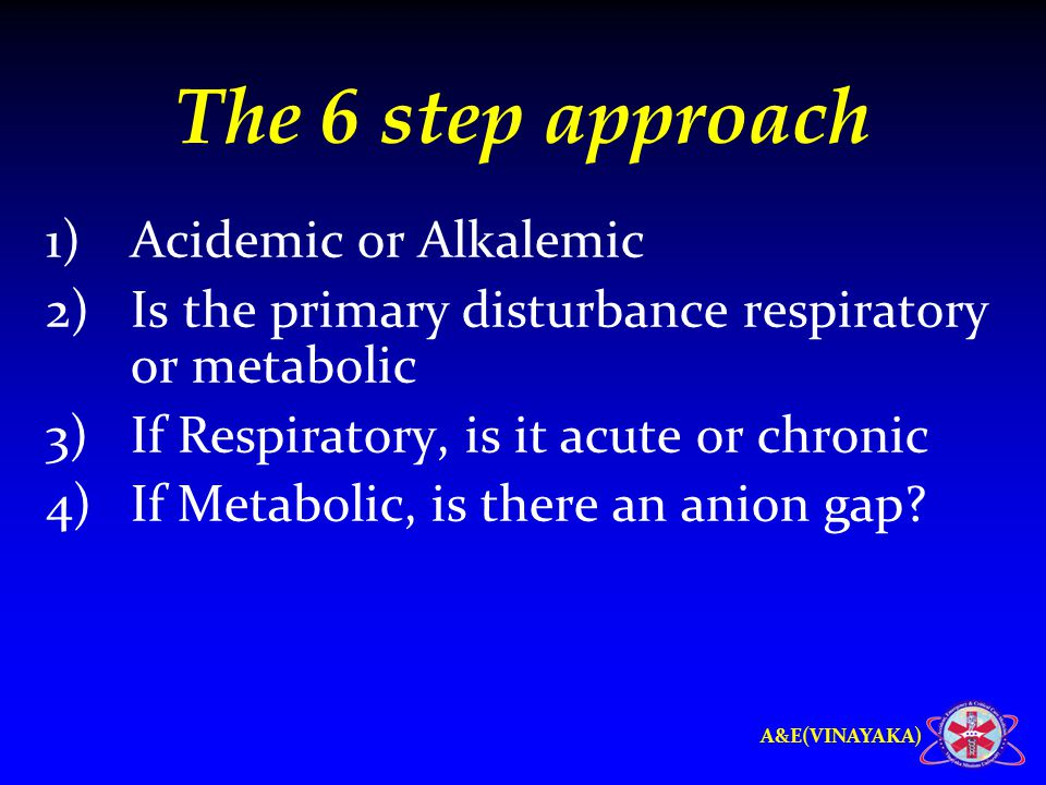A&E(VINAYAKA) The 6 step approach 1)Acidemic or Alkalemic 2)Is the primary disturbance respiratory or metabolic 3)If Respiratory, is it acute or chronic 4)If Metabolic, is there an anion gap?
