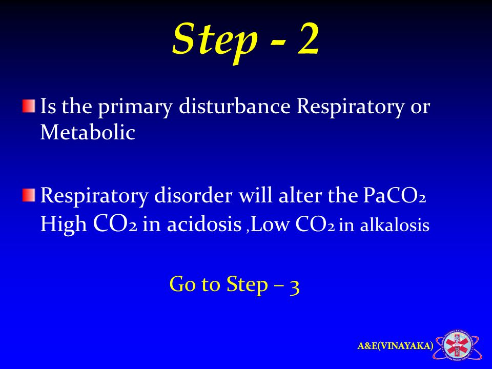 A&E(VINAYAKA) Step - 2 Is the primary disturbance Respiratory or Metabolic Respiratory disorder will alter the PaCO 2 High CO 2 in acidosis, Low CO 2 in alkalosis Go to Step – 3