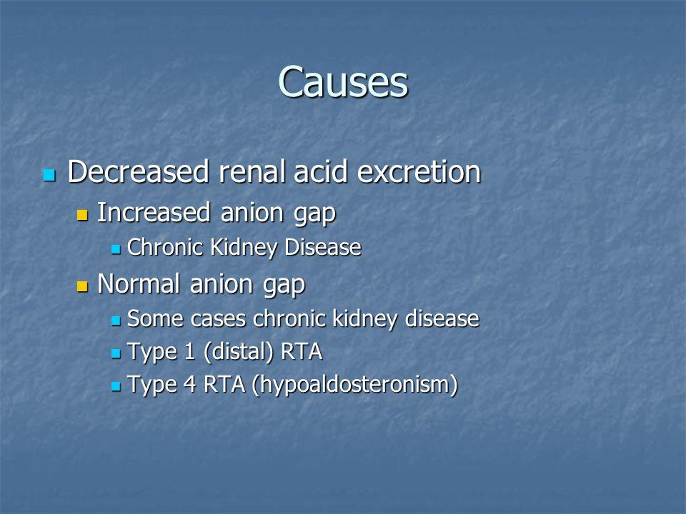 Causes Decreased renal acid excretion Decreased renal acid excretion Increased anion gap Increased anion gap Chronic Kidney Disease Chronic Kidney Disease Normal anion gap Normal anion gap Some cases chronic kidney disease Some cases chronic kidney disease Type 1 (distal) RTA Type 1 (distal) RTA Type 4 RTA (hypoaldosteronism) Type 4 RTA (hypoaldosteronism)