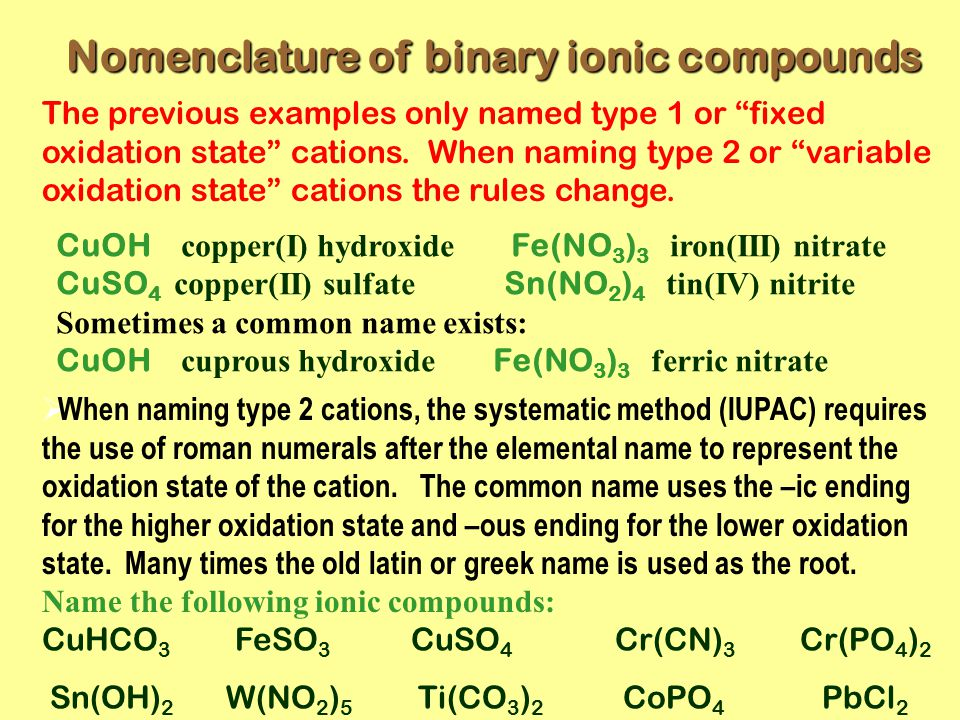 Nomenclature of binary ionic compounds CuHCO 3 FeSO 3 CuSO 4 Cr(CN) 3 Cr(PO 4 ) 2 Sn(OH) 2 W(NO 2 ) 5 Ti(CO 3 ) 2 CoPO 4 PbCl 2 The previous examples only named type 1 or fixed oxidation state cations.