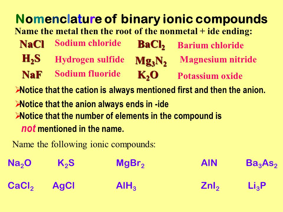 Nomenclature of binary ionic compounds Name the metal then the root of the nonmetal + ide ending: NaCl BaCl 2 NaF K2OK2OK2OK2O H2SH2SH2SH2S Mg 3 N 2 Sodium chloride Barium chloride Sodium fluoride Potassium oxide Hydrogen sulfideMagnesium nitride  Notice that the cation is always mentioned first and then the anion.