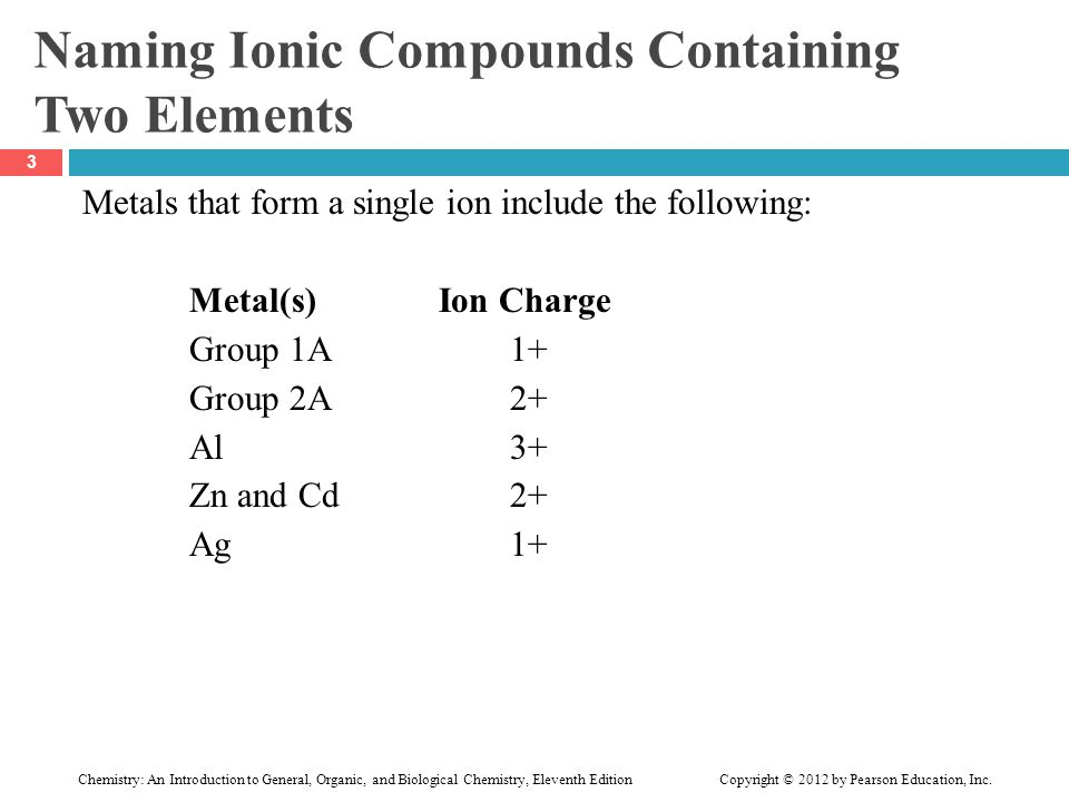 Naming Ionic Compounds Containing Two Elements Metals that form a single ion include the following: Metal(s) Ion Charge Group 1A 1+ Group 2A 2+ Al 3+