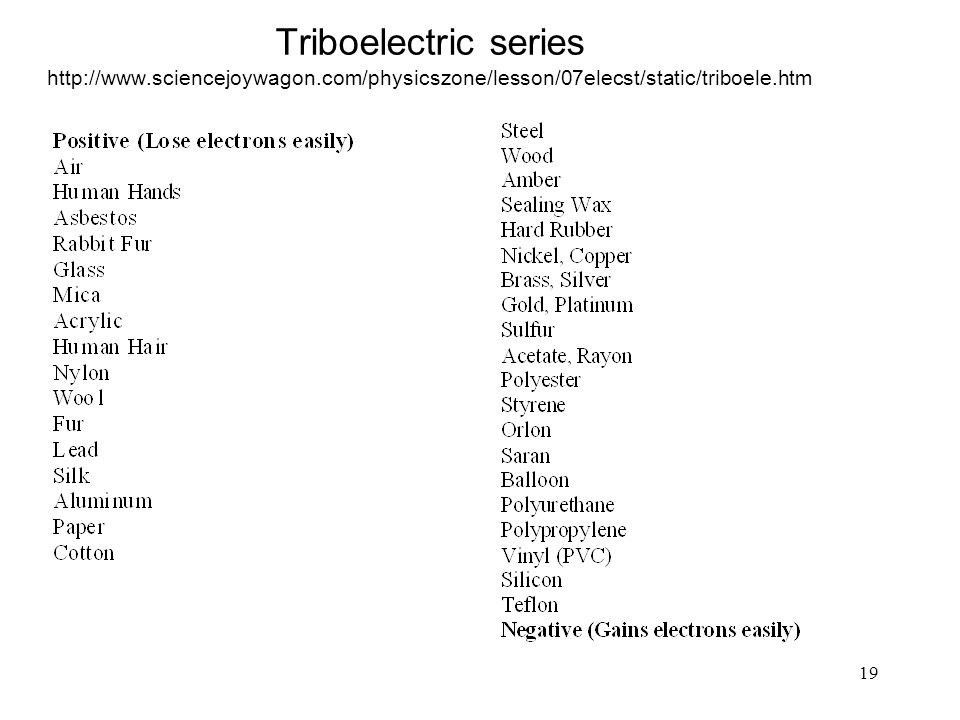 19 Triboelectric series http://www.sciencejoywagon.com/physicszone/lesson/07elecst/static/triboele.htm