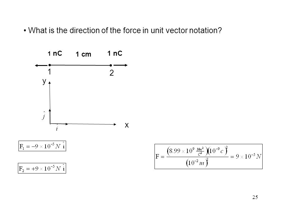 25 1 nC 1 cm What is the direction of the force in unit vector notation x y 1 2