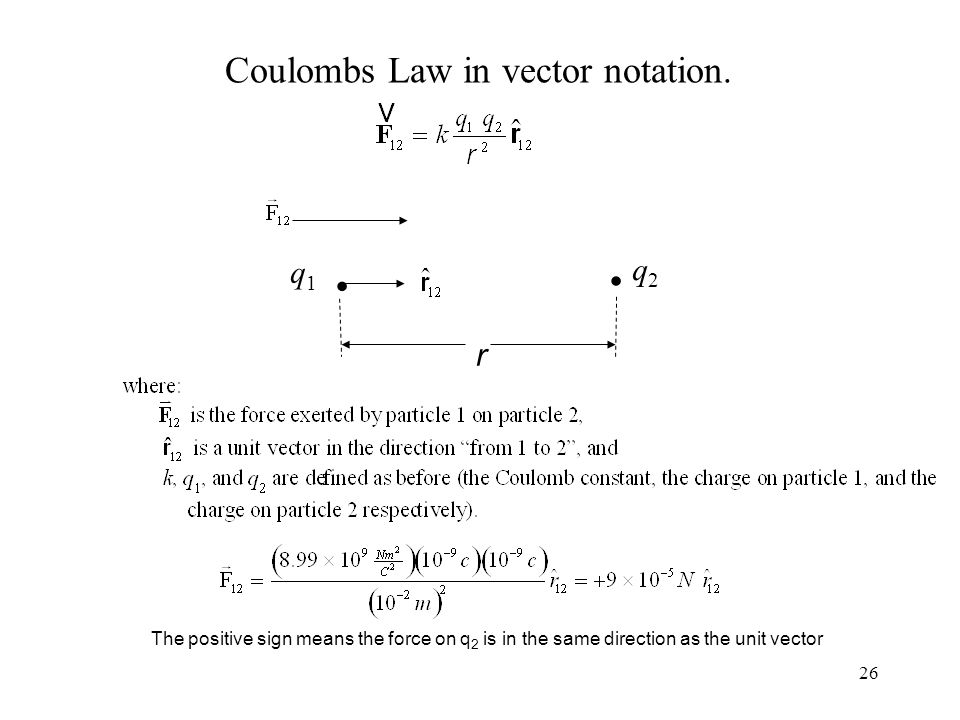 26 Coulombs Law in vector notation.