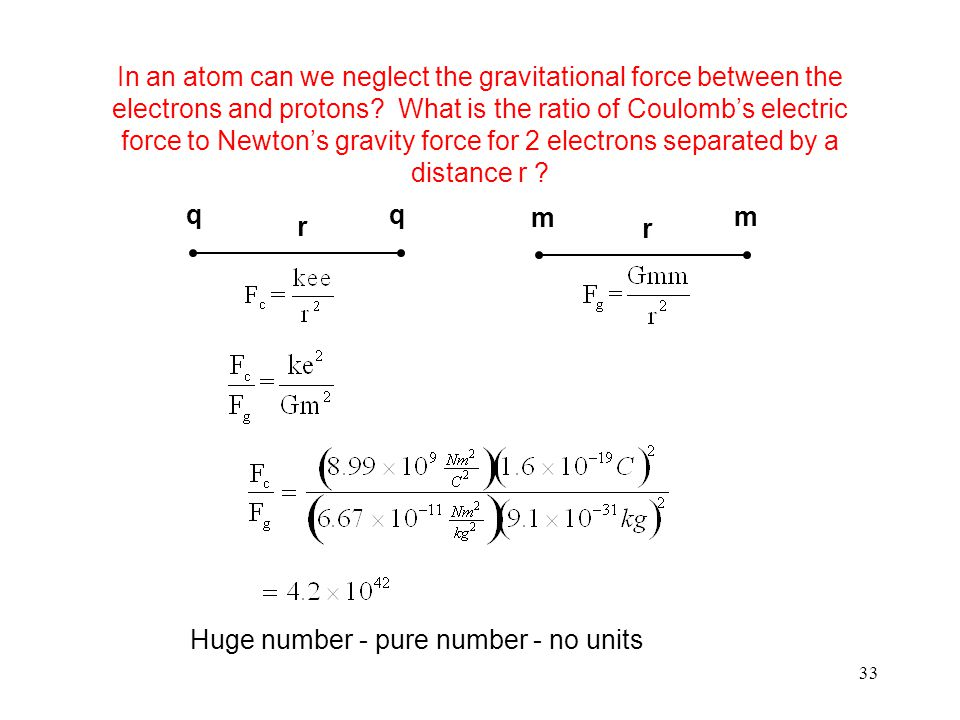 33 In an atom can we neglect the gravitational force between the electrons and protons.
