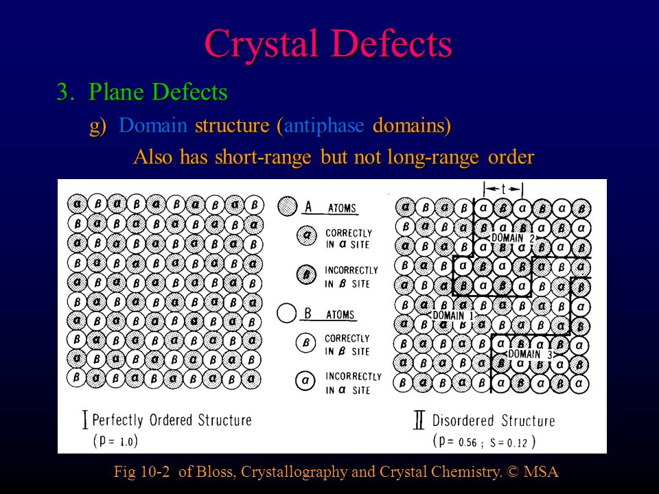 Crystal Defects 3. Plane Defects g) Domain structure (antiphase domains) Also has short-range but not long-range order Also has short-range but not lo