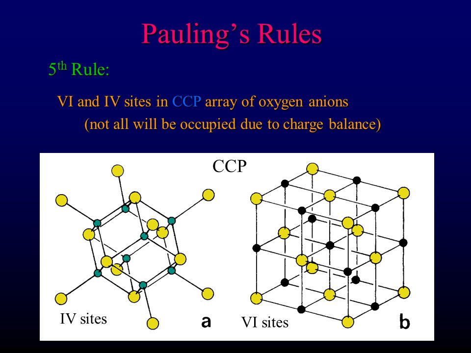 Pauling's Rules 5 th Rule: The spinel structure at various angles ()()ABO IVVI  2+3 24 Note CCP abcabc layers of Oxygens White VI sites Blue IV sites