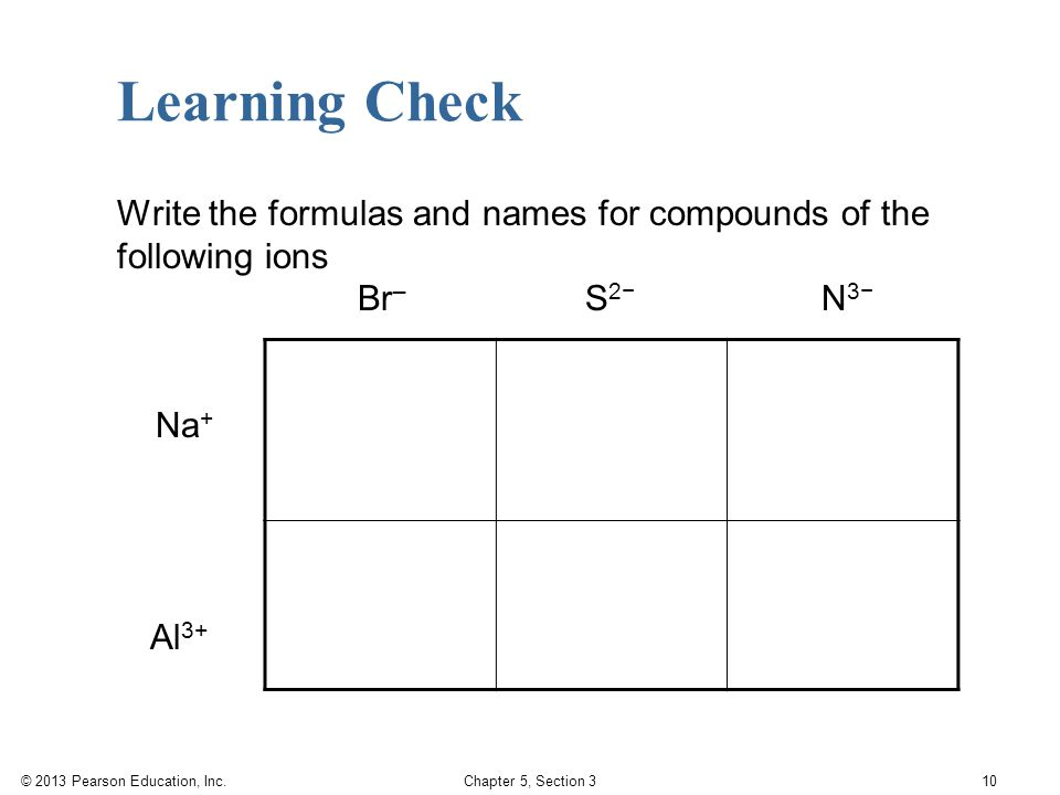 © 2013 Pearson Education, Inc. Chapter 5, Section 3 10 Learning Check Write the formulas and names for compounds of the following ions Br – S 2− N 3−