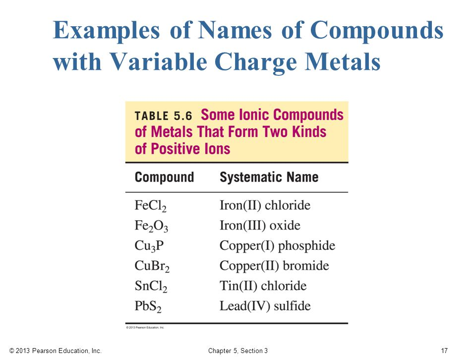 © 2013 Pearson Education, Inc. Chapter 5, Section 3 17 Examples of Names of Compounds with Variable Charge Metals