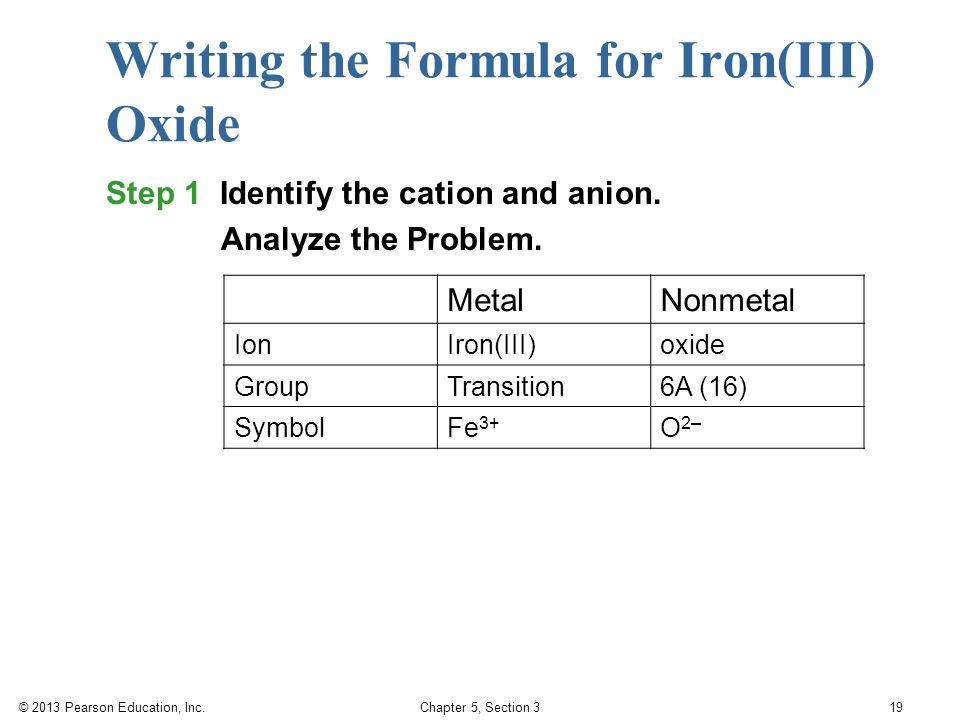 © 2013 Pearson Education, Inc. Chapter 5, Section 3 19 Writing the Formula for Iron(III) Oxide Step 1 Identify the cation and anion. Analyze the Probl