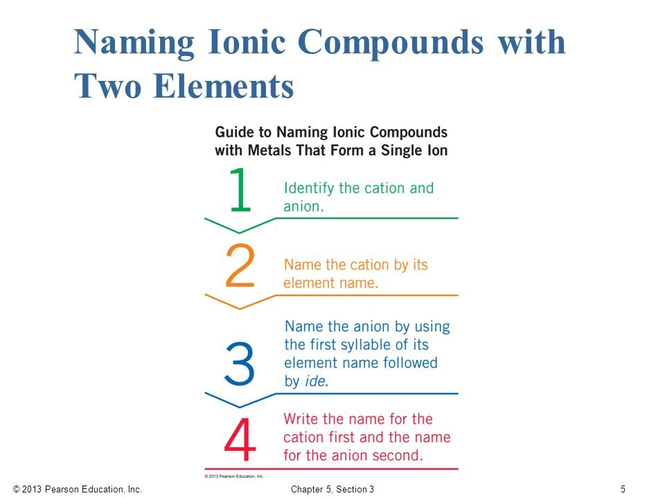 © 2013 Pearson Education, Inc. Chapter 5, Section 3 5 Naming Ionic Compounds with Two Elements