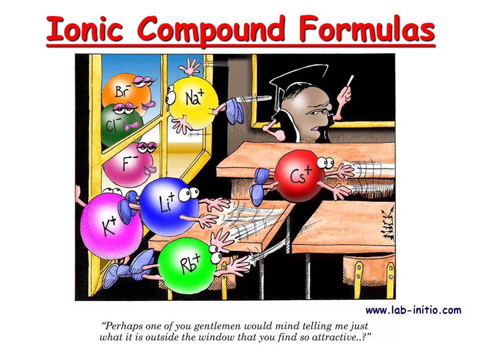 Ionic Compound Formulas www.lab-initio.com