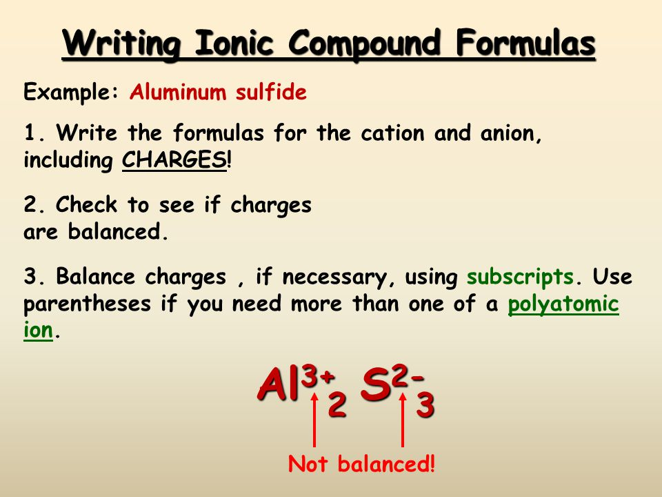 Writing Ionic Compound Formulas Example: Iron(III) chloride 1.