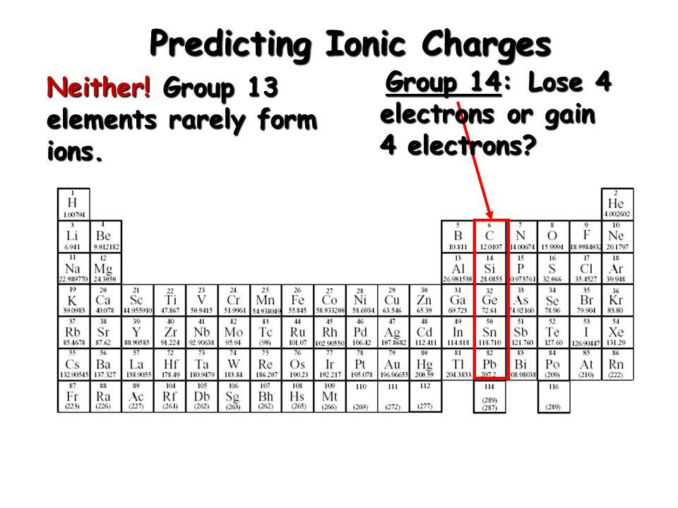 Writing Ionic Compound Formulas Example: Aluminum sulfide 1.