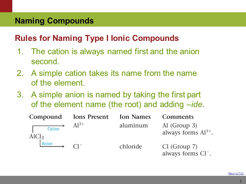 Naming Compounds Return to TOC 5 1.The cation is always named first and the anion second.