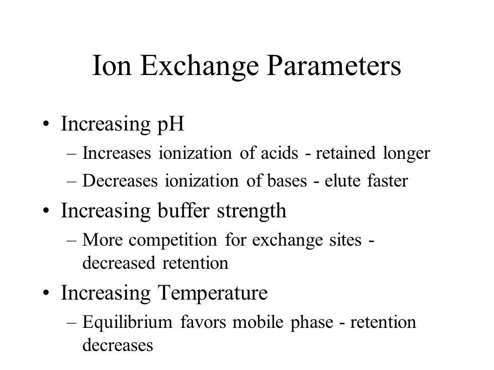 Ion Exchange Parameters Increasing pH –Increases ionization of acids - retained longer –Decreases ionization of bases - elute faster Increasing buffer