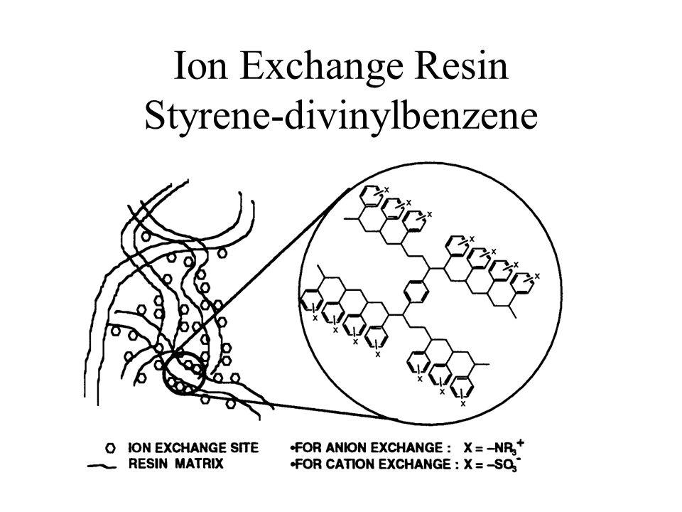 Ion Exchange Resin Styrene-divinylbenzene