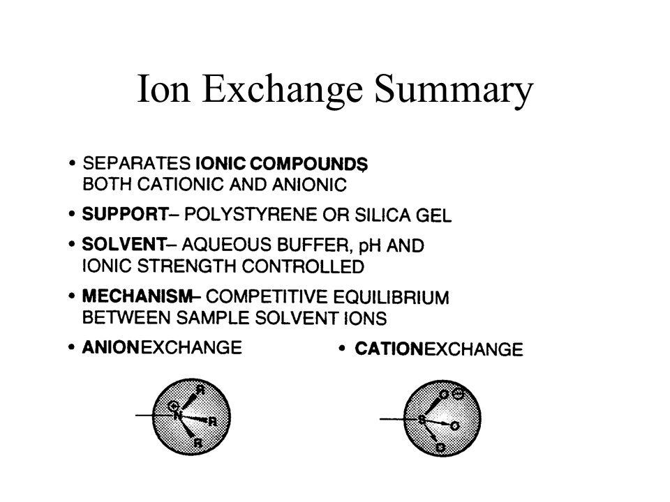 Ion Exchange Summary