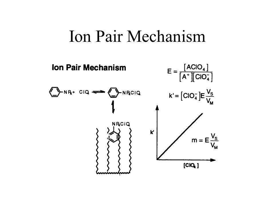 Ion Pair Mechanism