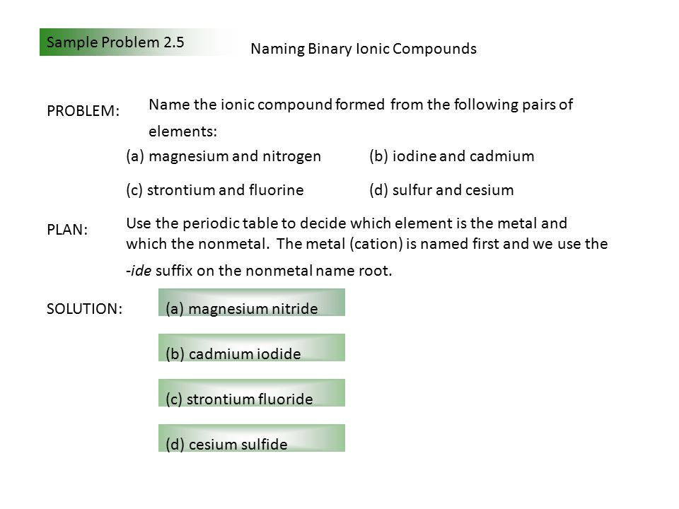 Sample Problem 2.12Recognizing Incorrect Names and Formulas of Binary Covalent Compounds SOLUTION: (a) SF 4 is monosulfur pentafluoride.