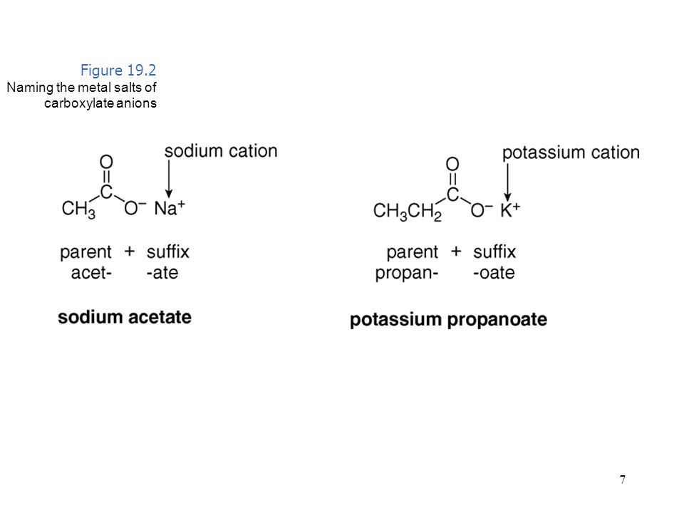 Carbonyl compounds are either reactants or products in oxidation-reduction reactions.