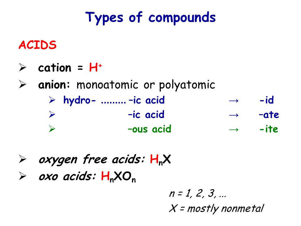 Types of compounds ACIDS  cation = H +  anion: monoatomic or polyatomic  hydro-.........