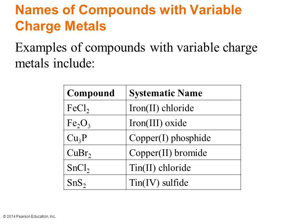 © 2014 Pearson Education, Inc. Names of Compounds with Variable Charge Metals Examples of compounds with variable charge metals include: CompoundSyste