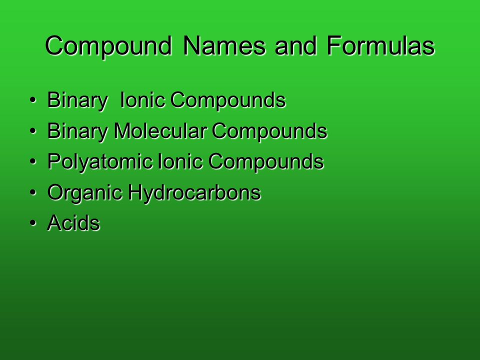 Compound Names and Formulas Binary Ionic CompoundsBinary Ionic Compounds Binary Molecular CompoundsBinary Molecular Compounds Polyatomic Ionic Compoun