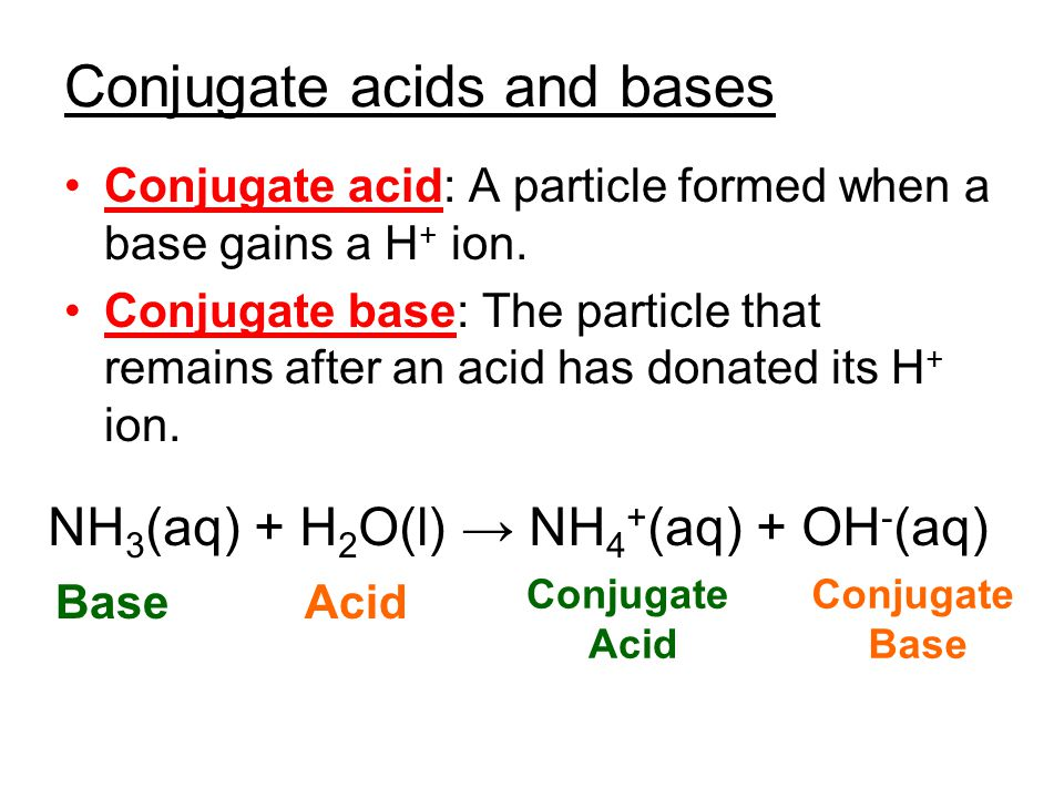 Conjugate acids and bases Conjugate acid: A particle formed when a base gains a H + ion. Conjugate base: The particle that remains after an acid has d