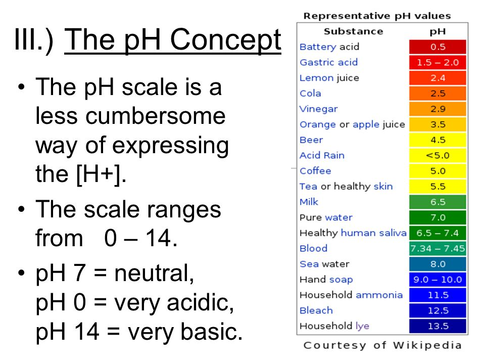 III.) The pH Concept The pH scale is a less cumbersome way of expressing the [H+]. The scale ranges from 0 – 14. pH 7 = neutral, pH 0 = very acidic, p