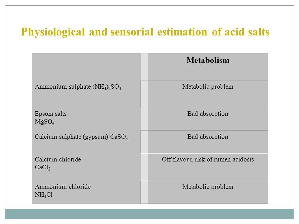 Metabolism Ammonium sulphate (NH 4 ) 2 SO 4 Metabolic problem Epsom salts MgSO 4 Bad absorption Calcium sulphate (gypsum) CaSO 4 Bad absorption Calciu
