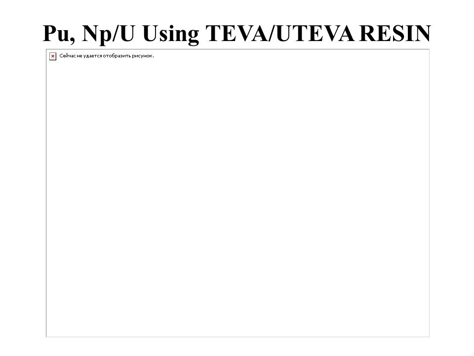 Pu, Np/U Using TEVA/UTEVA RESIN