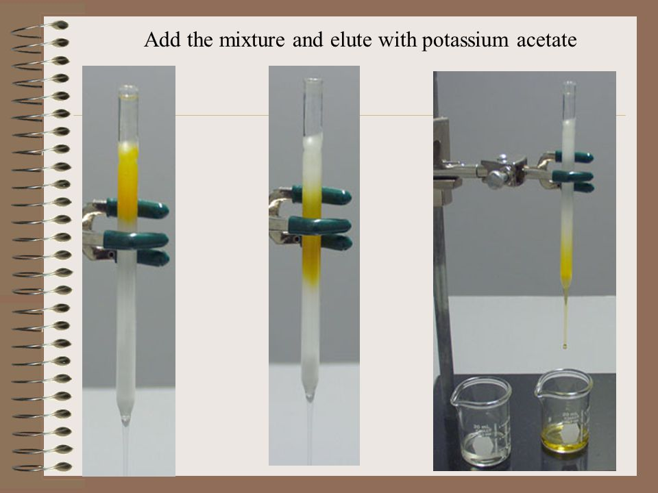 Add the mixture and elute with potassium acetate
