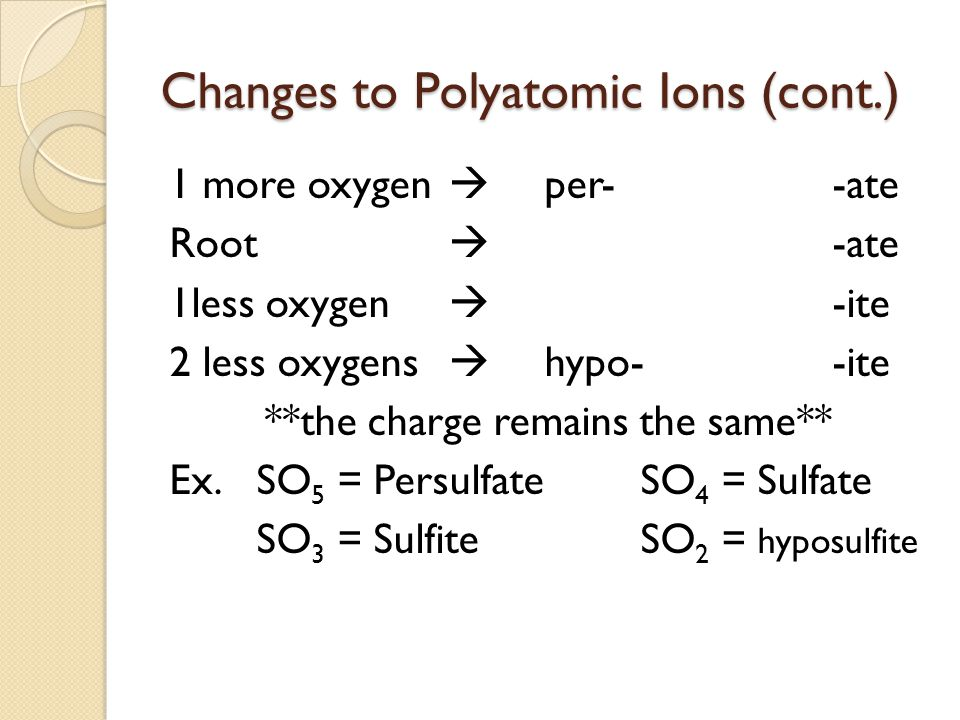 Changes to Polyatomic Ions (cont.) 1 more oxygen  per--ate Root  -ate 1less oxygen  -ite 2 less oxygens  hypo--ite **the charge remains the same**