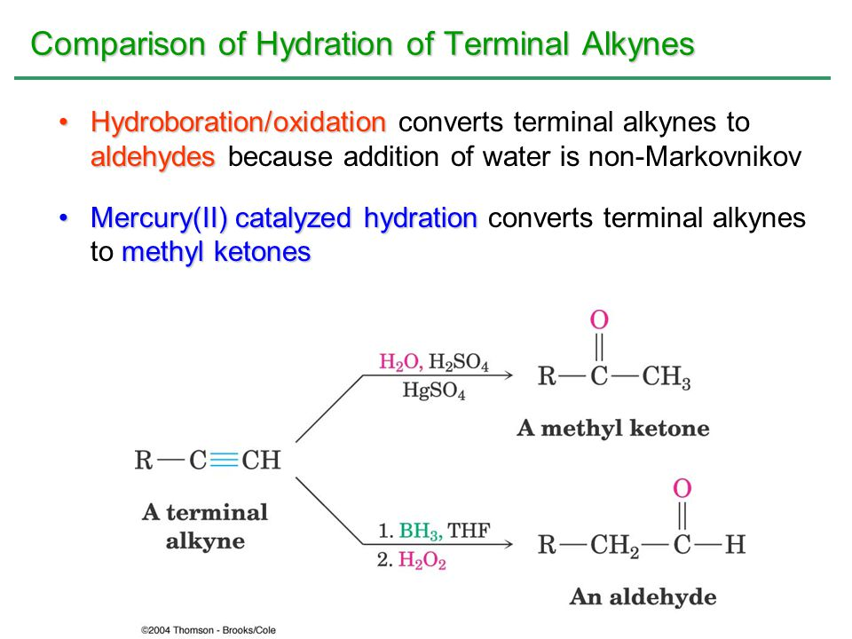 Comparison of Hydration of Terminal Alkynes Hydroboration/oxidation aldehydesHydroboration/oxidation converts terminal alkynes to aldehydes because ad