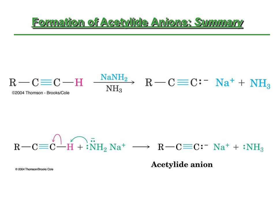 Formation of Acetylide Anions: Summary
