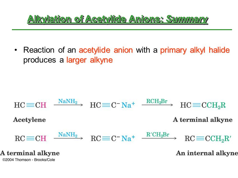 Alkylation of Acetylide Anions: Summary acetylide anionprimary alkyl halide larger alkyneReaction of an acetylide anion with a primary alkyl halide pr