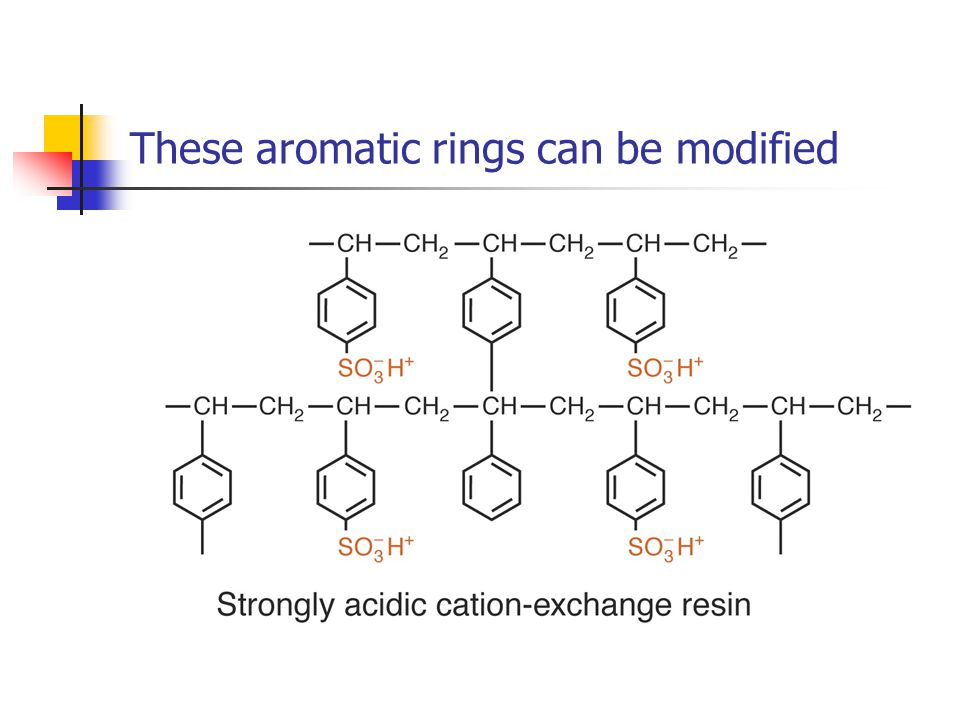 Ion Exchange Types Resins Gels Inorganic exchangers (Zeolites) Use a gradient to remove stronger bound ions.