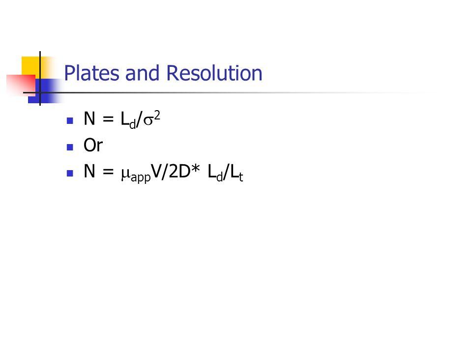 Plates and Resolution N = L d /  2 Or N =  app V/2D* L d /L t