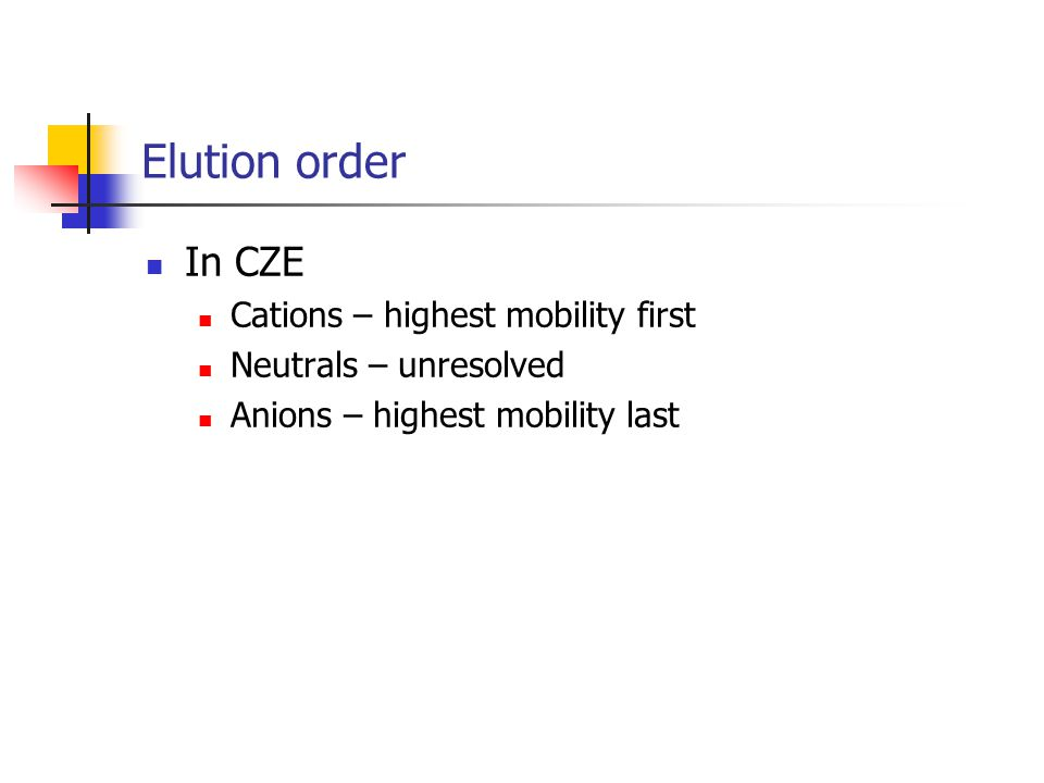 Elution order In CZE Cations – highest mobility first Neutrals – unresolved Anions – highest mobility last