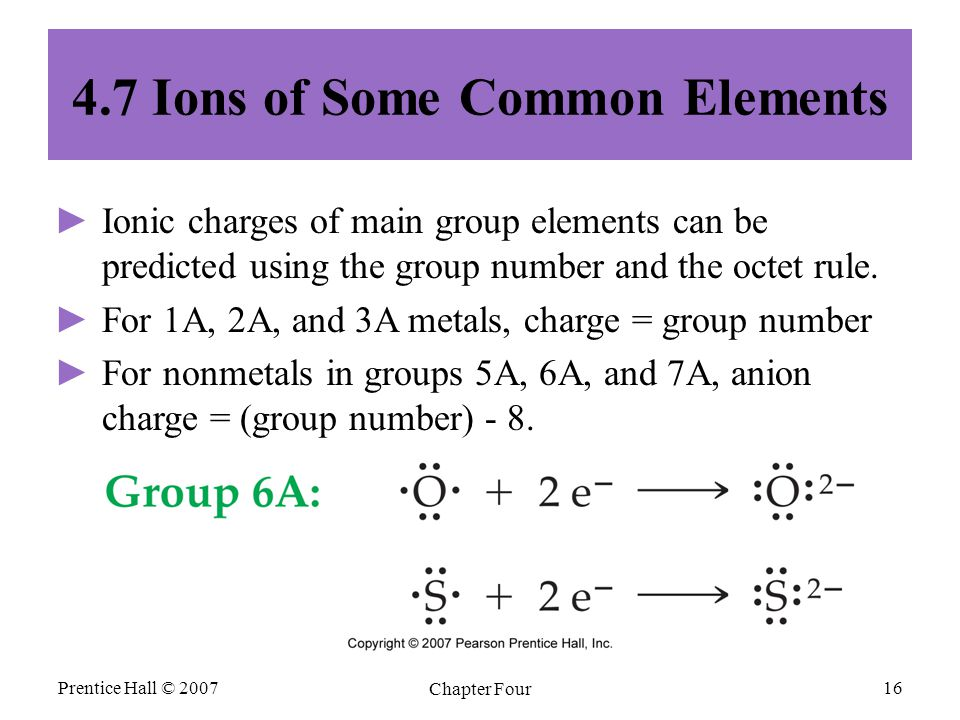 Prentice Hall © 2007 Chapter Four 16 4.7 Ions of Some Common Elements ► ►Ionic charges of main group elements can be predicted using the group number and the octet rule.
