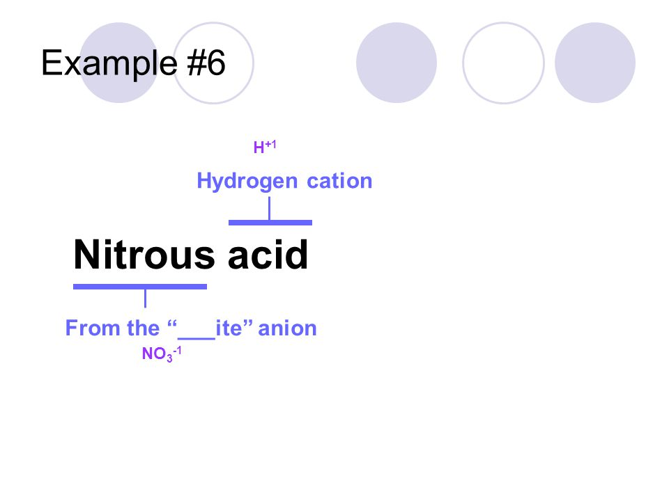 Example #6 Nitrous acid Hydrogen cation From the ___ite anion H +1 NO 3 -1 HNO 2 H + NO 2 - +1 + -1 = 0