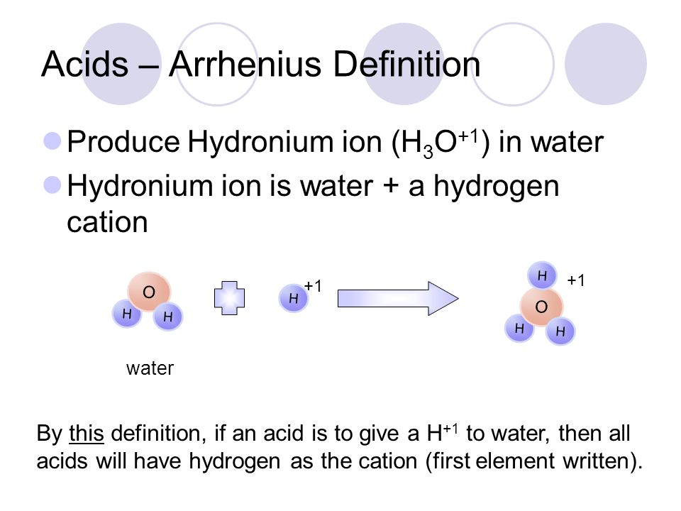 How do Acids produce Hydronium? H O H H - water acid Hydrogen cation with some anion