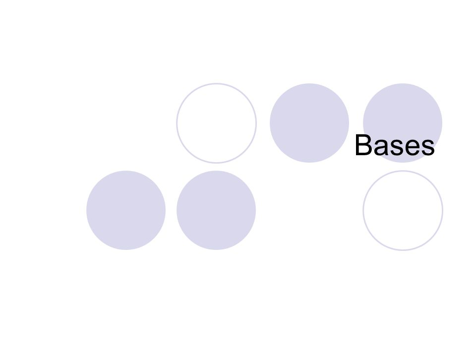 Bases – Arrhenius Definition Bases produce the hydroxide ion in water H O Hydroxide Ion