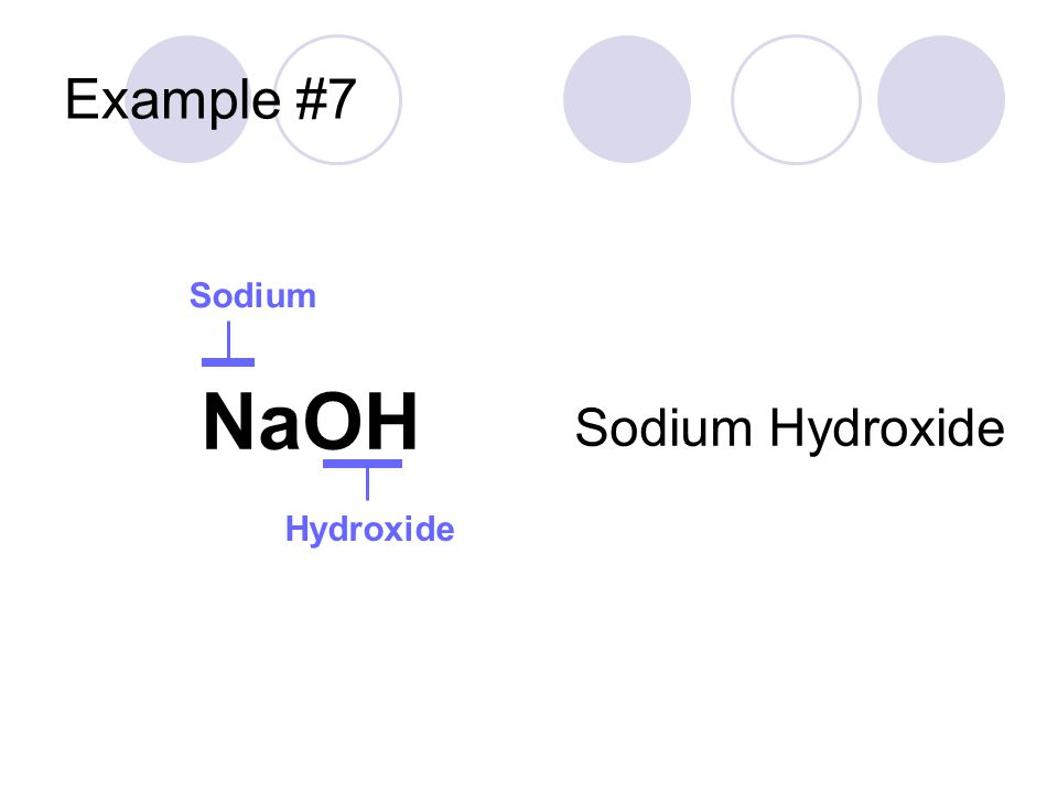 Let's Practice Example: Write the formula or name for each Ca(OH) 2 KOH Sr(OH) 2 Copper (II) hydroxide Magnesium hydroxide