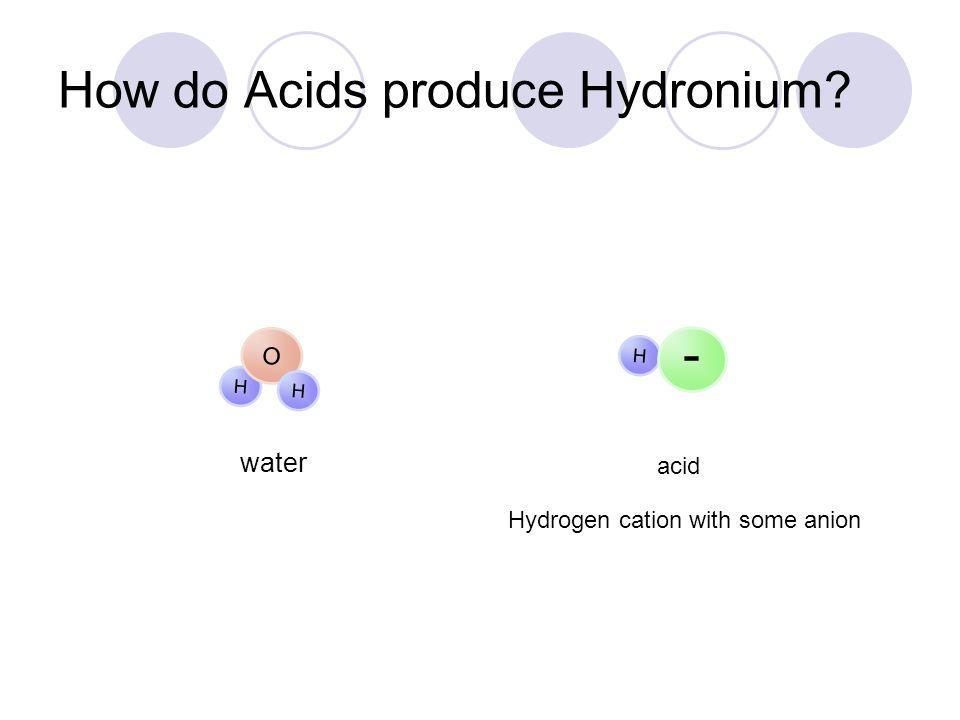 How do Acids produce Hydronium? H O H H - +1